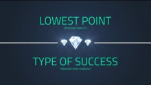 Lowest Point on Earth & Type of Success | Quran Gems