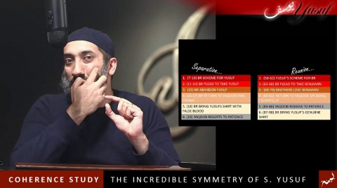 S. Yusuf:  The Incredible Symmetry of the Story